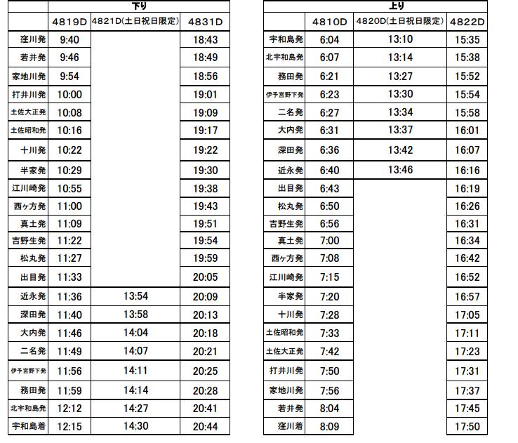 鉄道ホビー時刻表