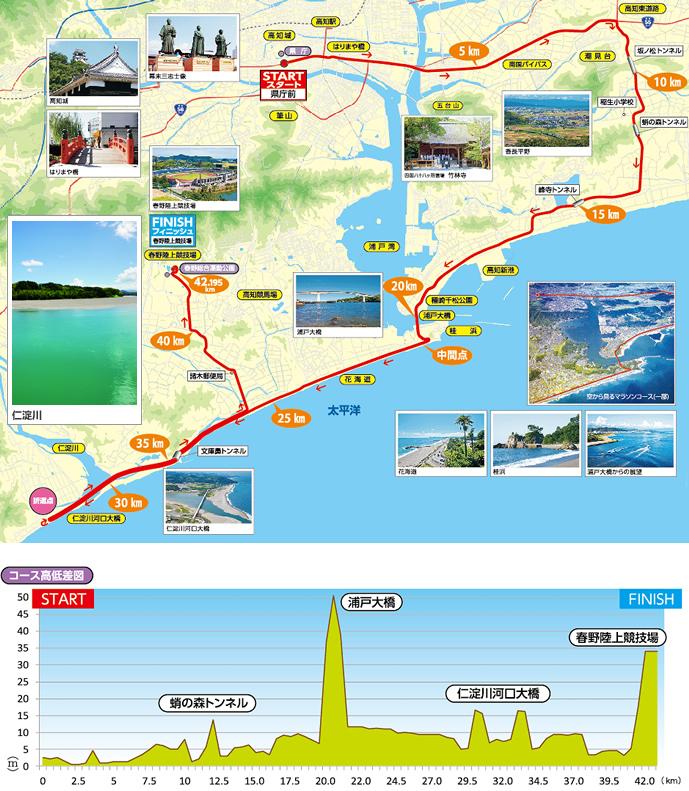 龍馬マラソンコース図