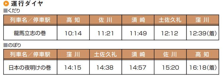 列車の時刻表